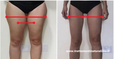 Come eliminare il grasso dalle cosce: l'esercizio che lo brucia in 15 minuti
